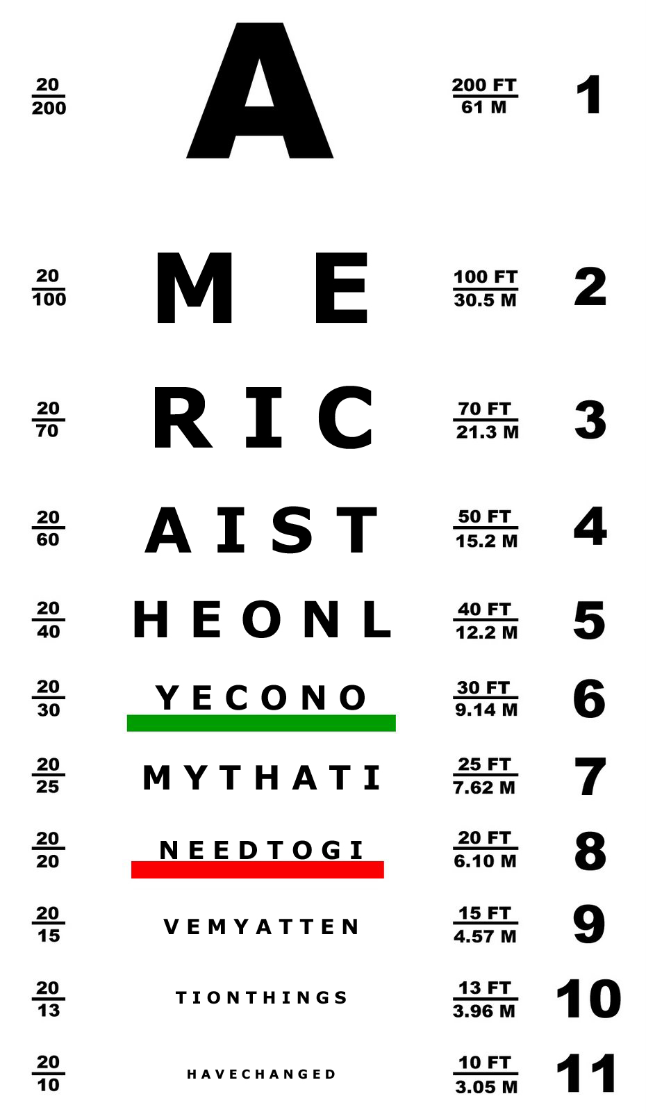 Eye Chart On Line Ibovnathandedecker